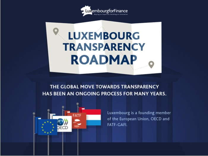 Luxembourg transparency roadmap Luxembourg for Finance Video blog